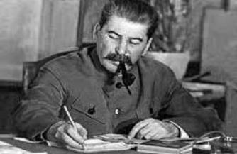 Современники о Сталине