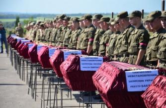 Пропавшие солдаты Украины