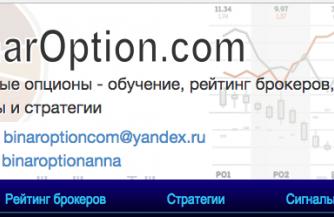 Онлайн сигналы для бинарных опционов