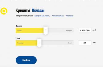 Как быстро и на выгодных условиях получить кредит в Москве?