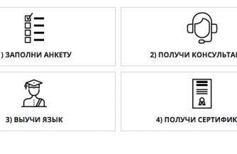 Изучение польского языка на высоком уровне: UniverPL