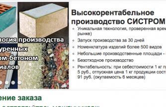 «Мрамор из бетона» — технология, которая перевернула представления об отделке
