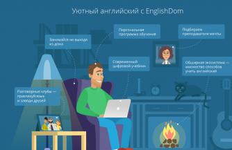 Изучение английского языка дистанционно