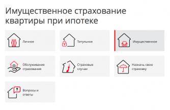 Страховка по ипотеке: зачем нужно страховать квартиру