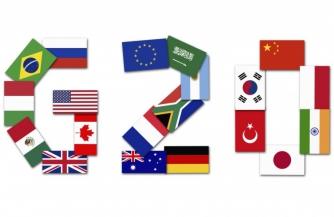 Торговая война - угроза мировой экономики