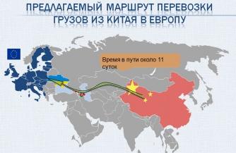 """Украина и """"новый шелковый путь"""""""