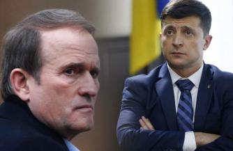 Новые санкции против Украины