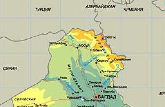 Турция может захватить Ирак до Мосула